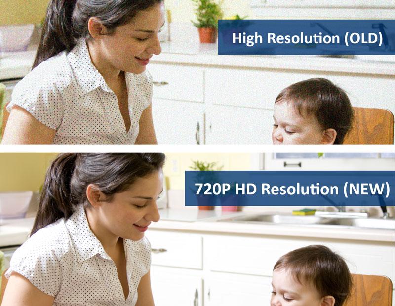 720P HD Hidden Cameras